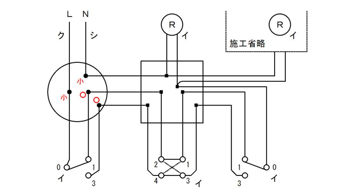 手順6:接続点に詳細を記入
