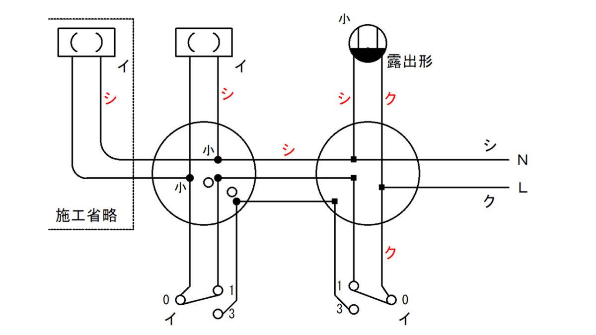 手順6:電源の配線に電線の色を記入