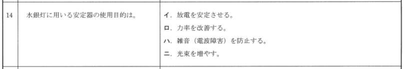 平成23年度下期試験問14