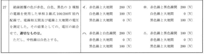 平成23年度下期試験問27